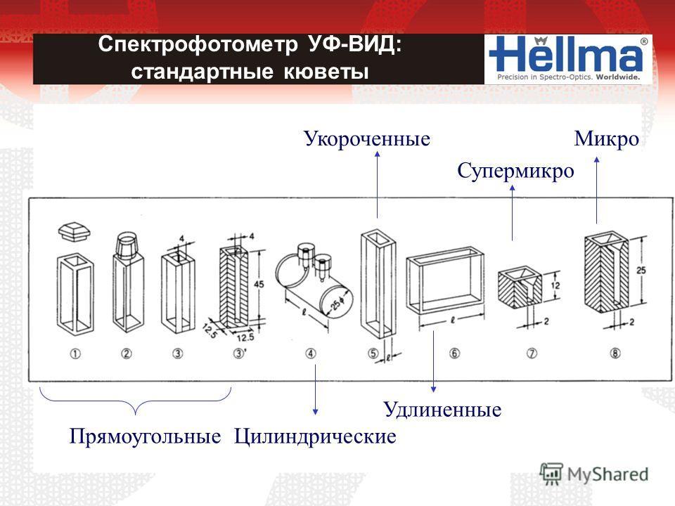 ПрямоугольныеЦилиндрические Укороченные Удлиненные Микро Супермикро Спектрофотометр УФ-ВИД: стандартные кюветы