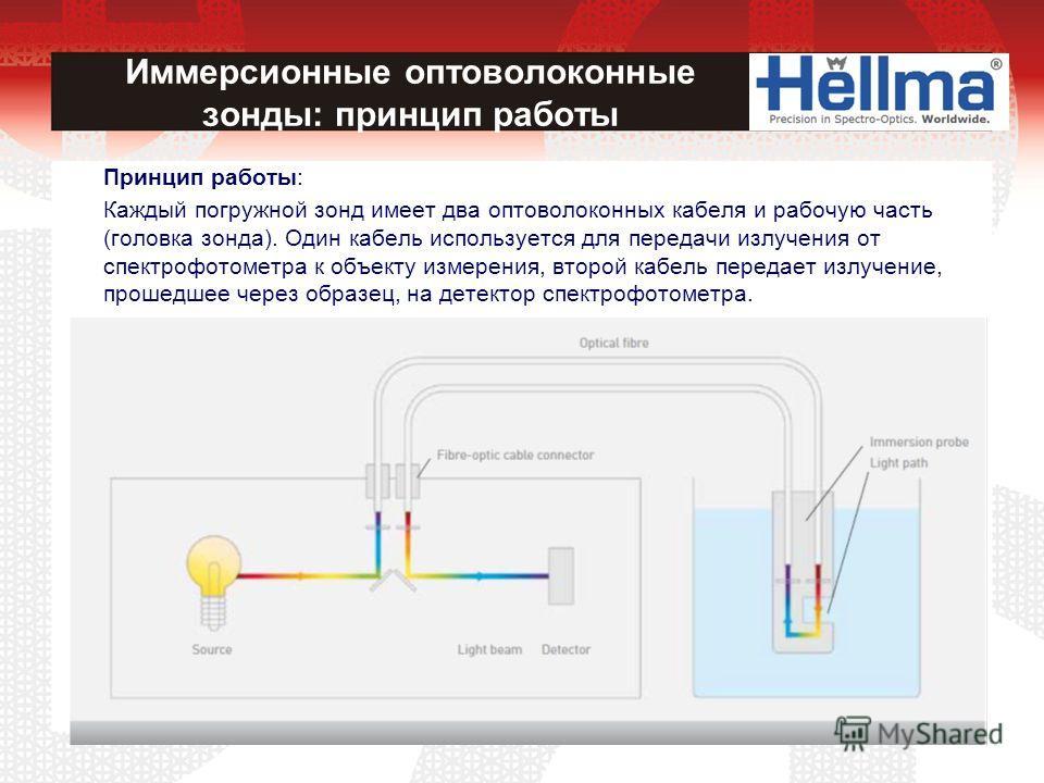 Иммерсионные оптоволоконные зонды: принцип работы Принцип работы: Каждый погружной зонд имеет два оптоволоконных кабеля и рабочую часть (головка зонда). Один кабель используется для передачи излучения от спектрофотометра к объекту измерения, второй к
