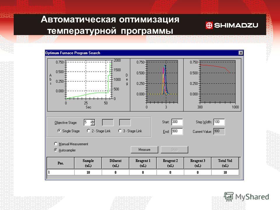 Автоматическая оптимизация температурной программы