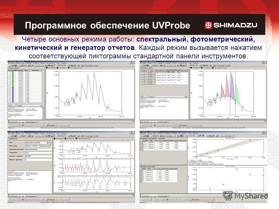 Четыре основных режима работы: спектральный, фотометрический, кинетический и генератор отчетов. Каждый режим вызывается нажатием соответствующей пиктограммы стандартной панели инструментов. Программное обеспечение UVProbe