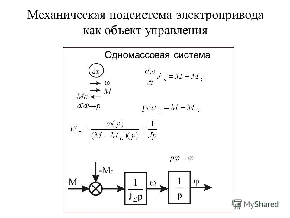 Механическая подсистема электропривода как объект управления Одномассовая система d/dtp