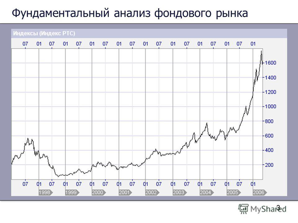 3 Фундаментальный анализ фондового рынка