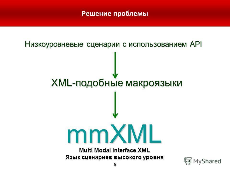 Низкоуровневые сценарии с использованием API XML-подобные макроязыки mmXML Multi Modal Interface XML Язык сценариев высокого уровня Решение проблемы5