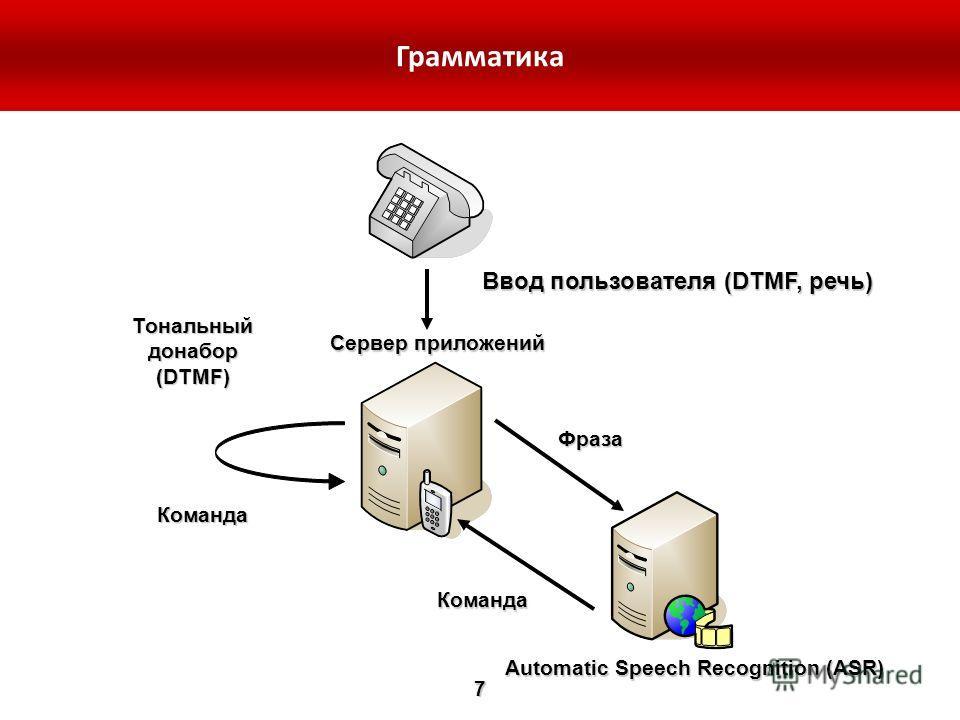 Ввод пользователя (DTMF, речь) Тональный донабор (DTMF) Команда Фраза Команда Automatic Speech Recognition (ASR) Сервер приложений Грамматика7