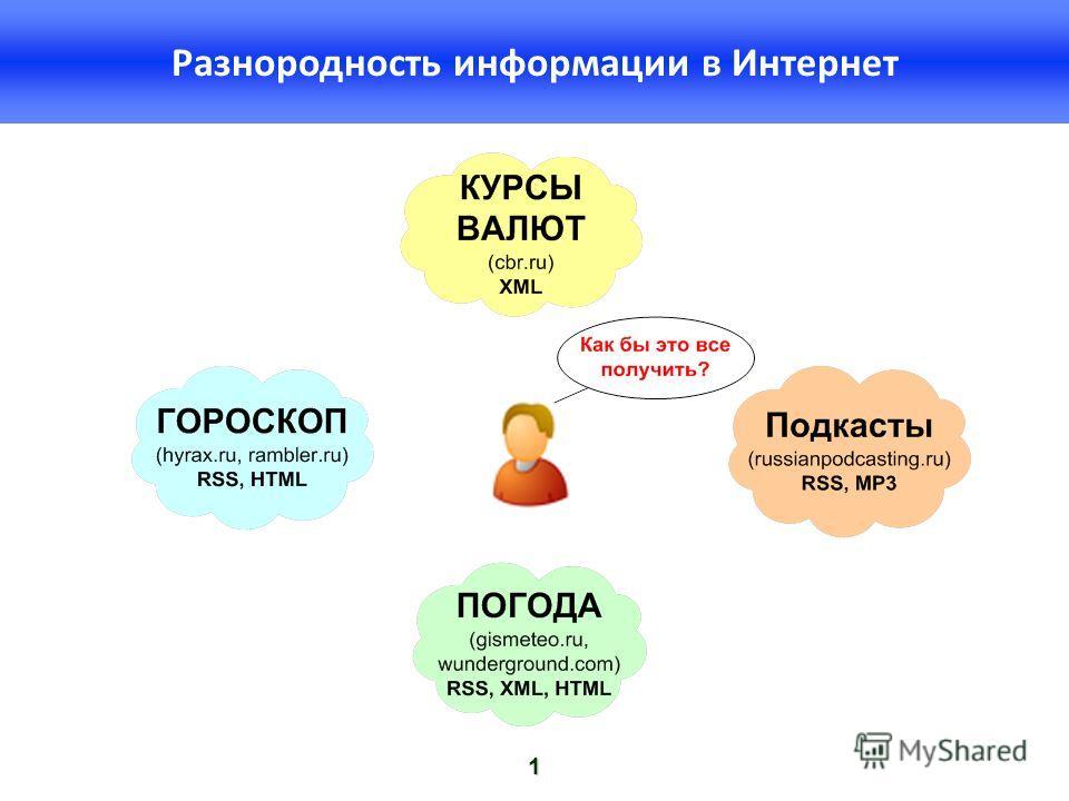 1 Разнородность информации в Интернет