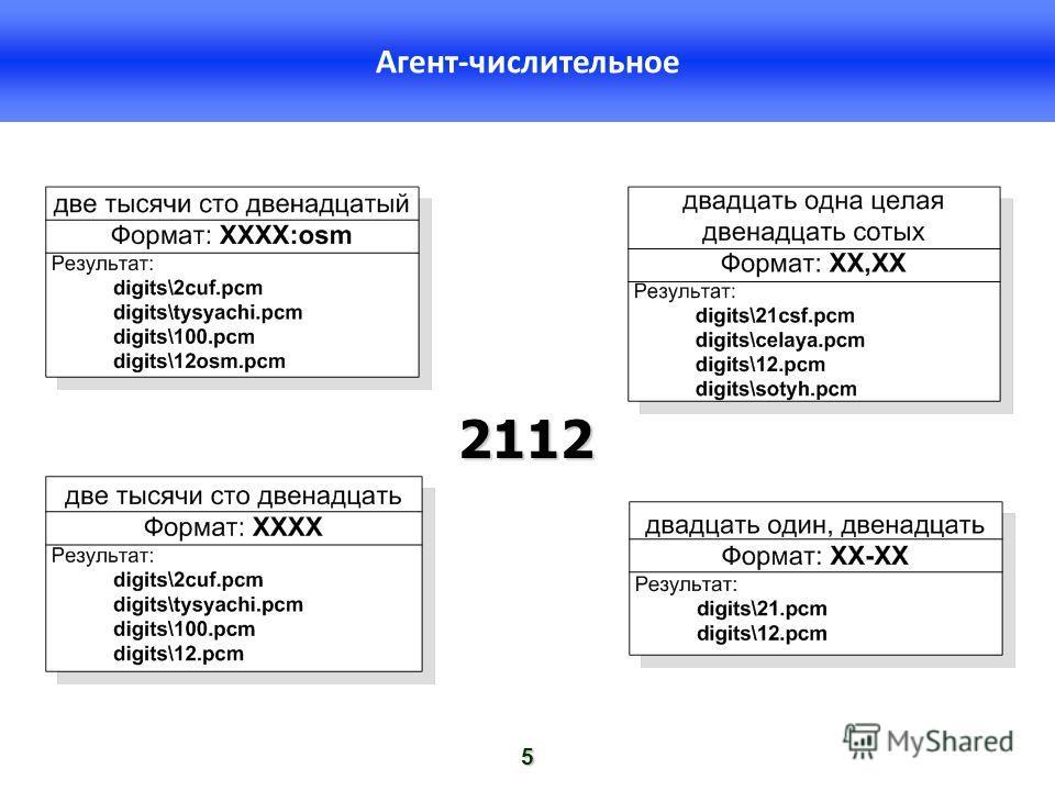 2112 5 Агент-числительное