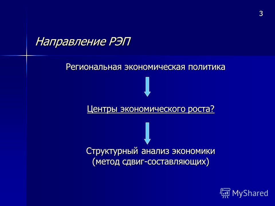 Презентация на тему Дипломная работа РАЗРАБОТКА ПРОГРАММНОГО  3 Направление РЭП Региональная экономическая политика Центры экономического роста