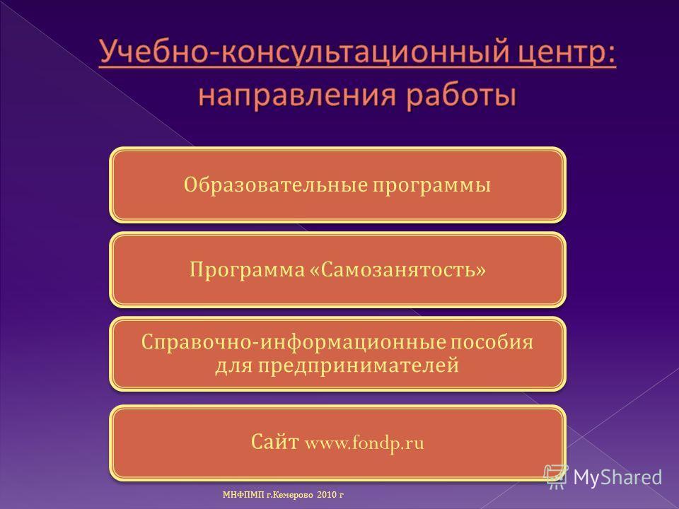 Образовательные программыПрограмма « Самозанятость » Справочно - информационные пособия для предпринимателей Сайт www.fondp.ru МНФПМП г. Кемерово 2010 г