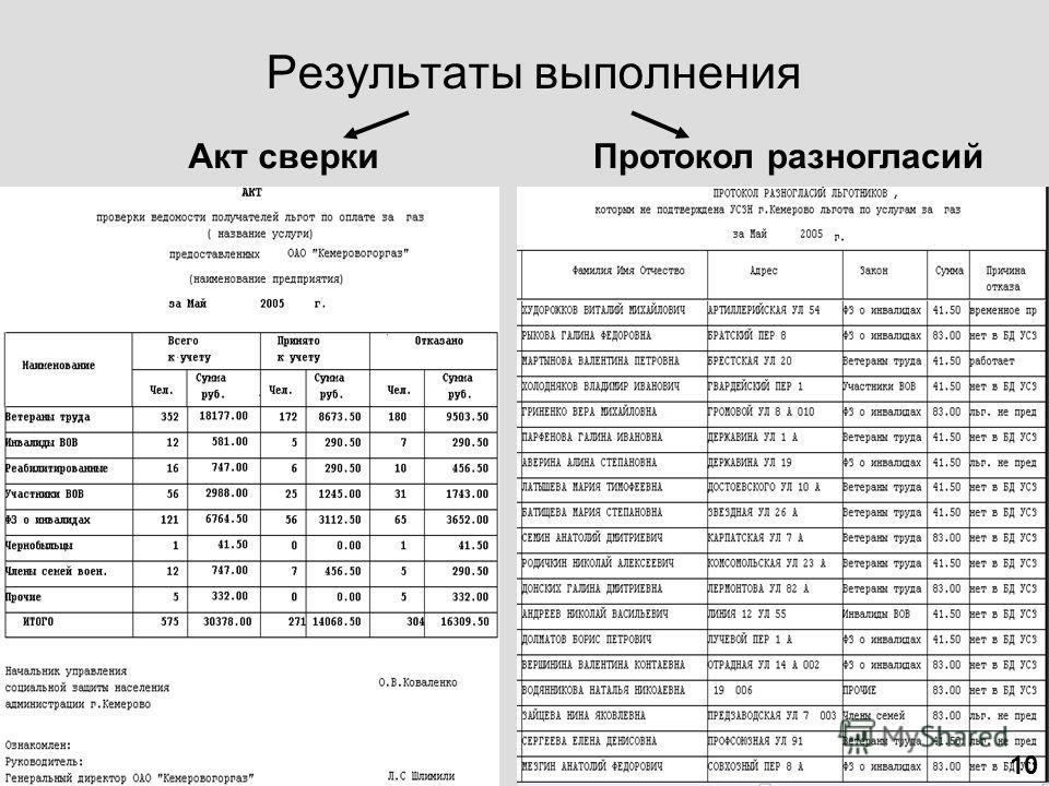Результаты выполнения Протокол разногласийАкт сверки 10