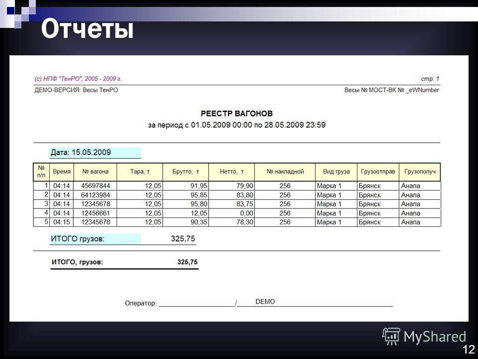 Отчеты 12