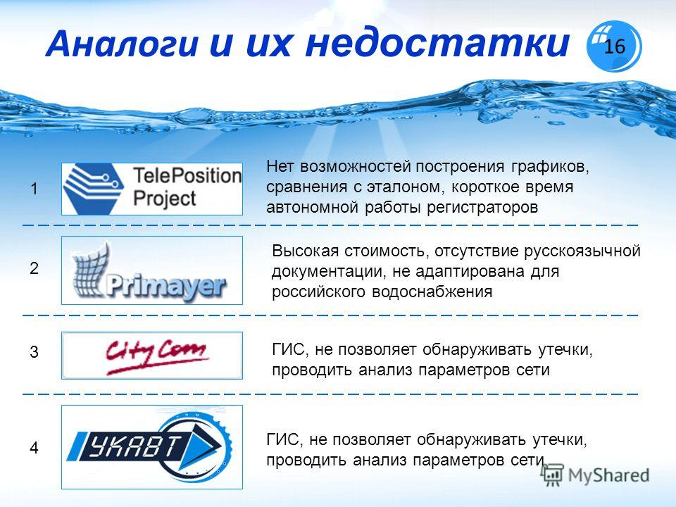 Аналоги и их недостатки 16 Нет возможностей построения графиков, сравнения с эталоном, короткое время автономной работы регистраторов 1 Высокая стоимость, отсутствие русскоязычной документации, не адаптирована для российского водоснабжения 2 ГИС, не