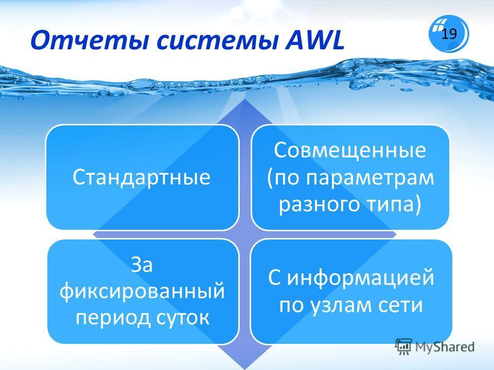 Отчеты системы AWL Стандартные Совмещенные (по параметрам разного типа) За фиксированный период суток С информацией по узлам сети 19