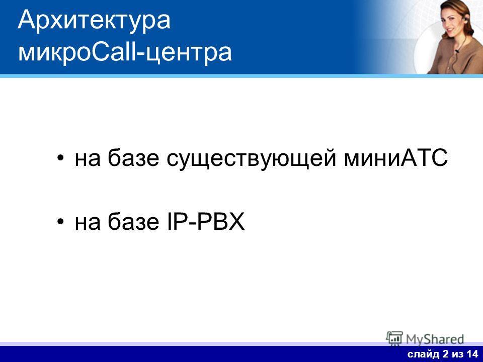на базе существующей миниАТС на базе IP-PBX слайд 2 из 14 Архитектура микроCall-центра