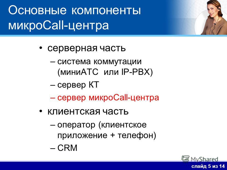 Основные компоненты микроCall-центра серверная часть –система коммутации (миниАТС или IP-PBX) –сервер КТ –сервер микроCall-центра клиентская часть –оператор (клиентское приложение + телефон) –CRM слайд 5 из 14