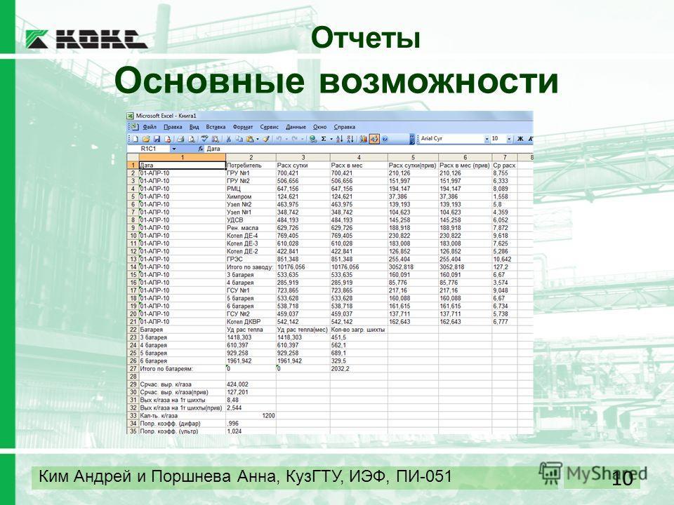 10 Ким Андрей и Поршнева Анна, КузГТУ, ИЭФ, ПИ-051 Основные возможности Отчеты