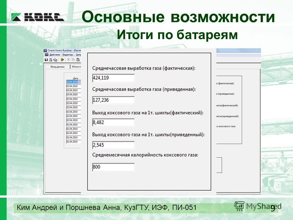 9 Ким Андрей и Поршнева Анна, КузГТУ, ИЭФ, ПИ-051 Основные возможности Итоги по батареям