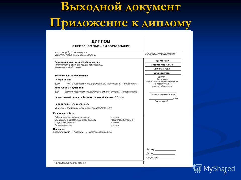 9 Выходной документ Приложение к диплому