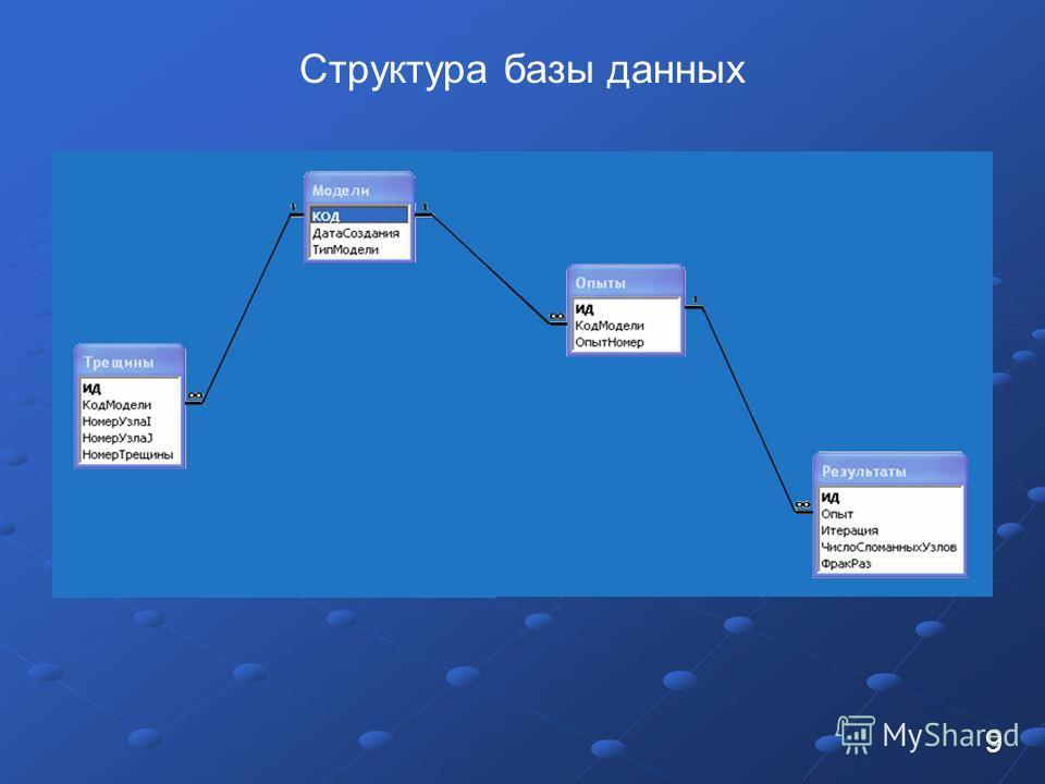 Структура базы данных 9