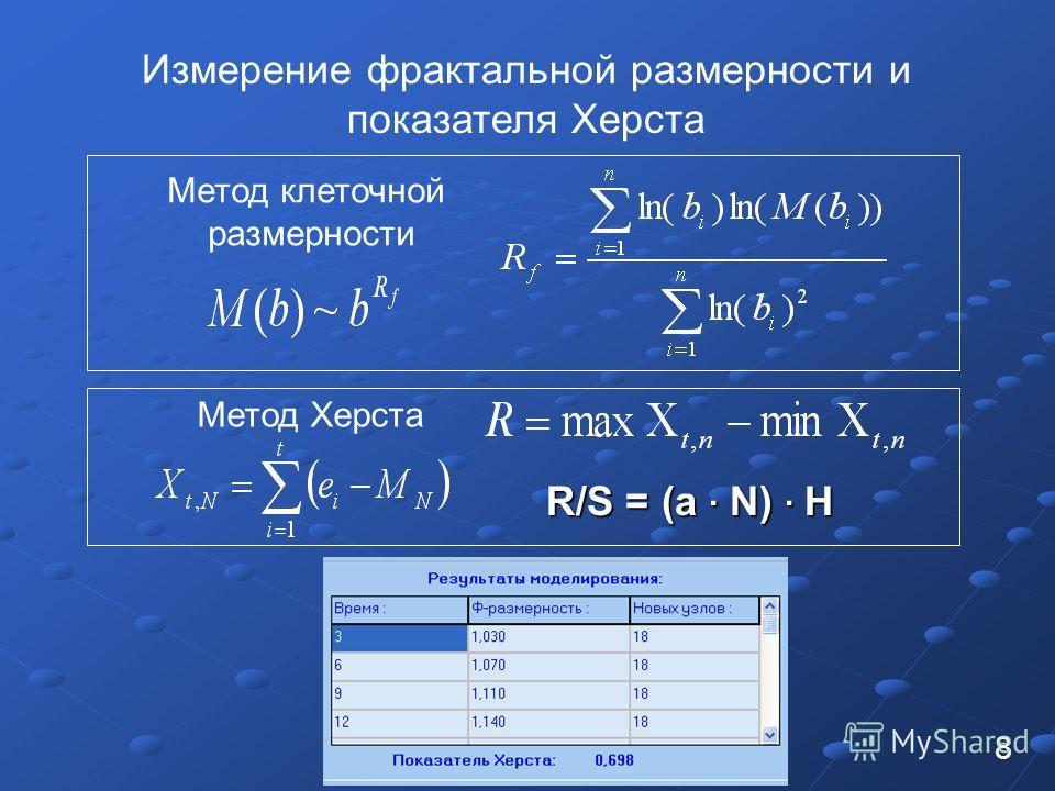 8 Измерение фрактальной размерности и показателя Херста R/S = (a · N) · H Метод клеточной размерности Метод Херста