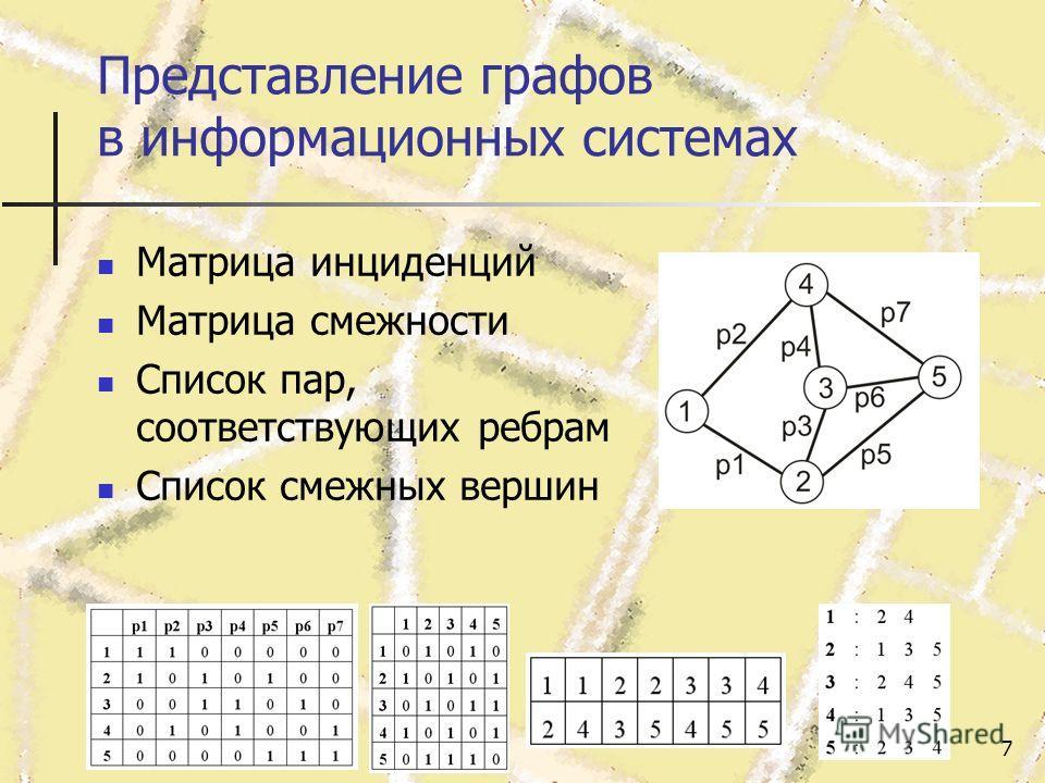 7 Представление графов в информационных системах Матрица инциденций Матрица смежности Список пар, соответствующих ребрам Список смежных вершин