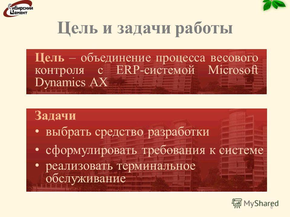Цель и задачи работы 6 Цель – объединение процесса весового контроля с ERP-системой Microsoft Dynamics AX Задачи выбрать средство разработки сформулировать требования к системе реализовать терминальное обслуживание