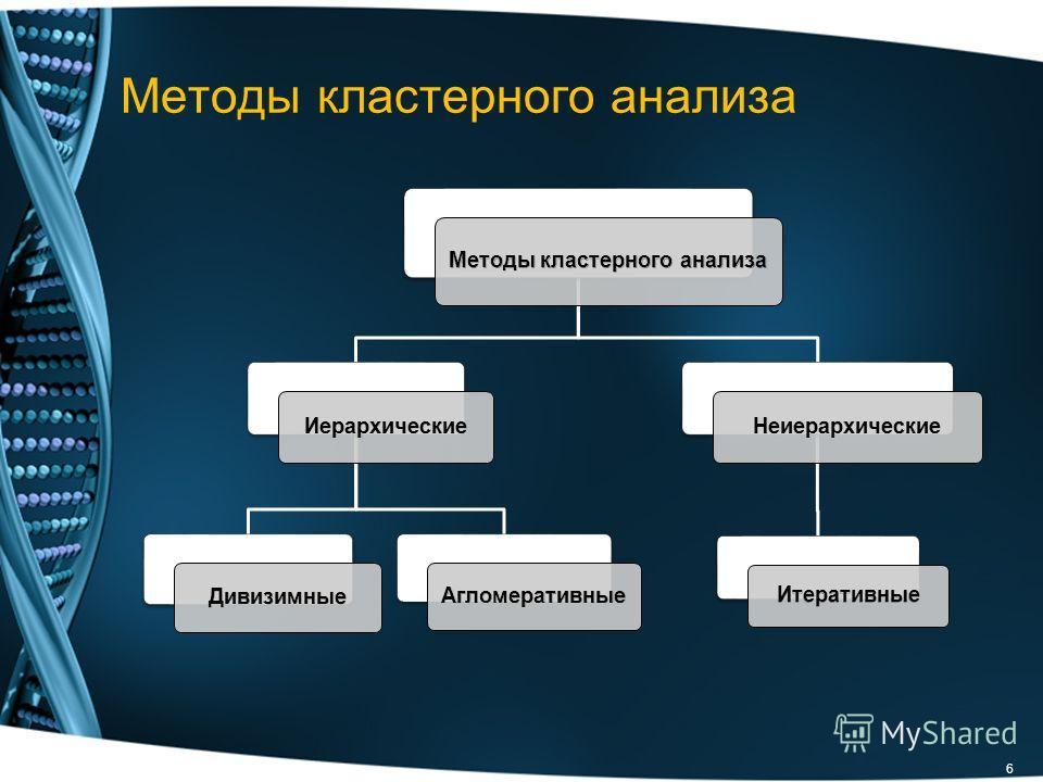 Методы кластерного анализа 6