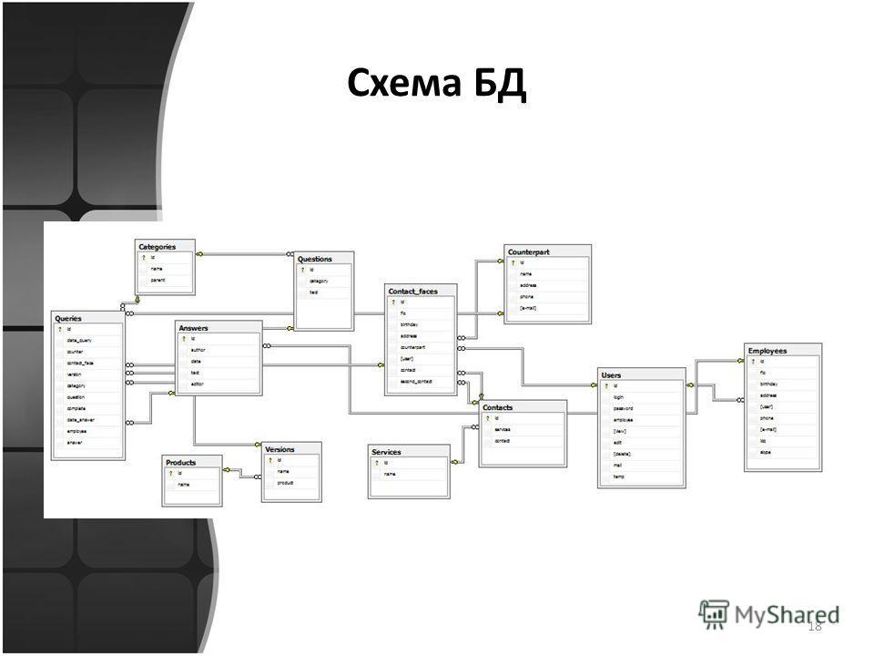 Схема БД 18