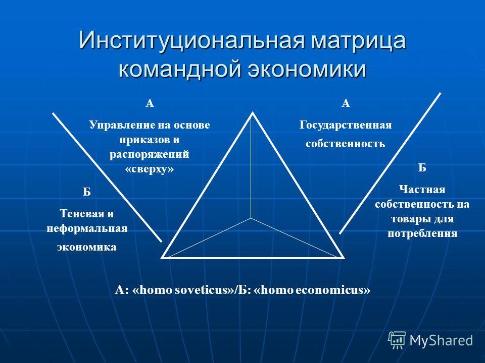 Институциональная матрица командной экономики A: «homo soveticus»/Б: «homo economicus» А Управление на основе приказов и распоряжений «сверху» Б Теневая и неформальная экономика А Государственная собственность Б Частная собственность на товары для по