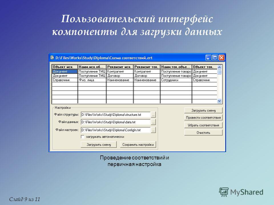 Пользовательский интерфейс компоненты для загрузки данных Проведение соответствий и первичная настройка Слайд 9 из 11