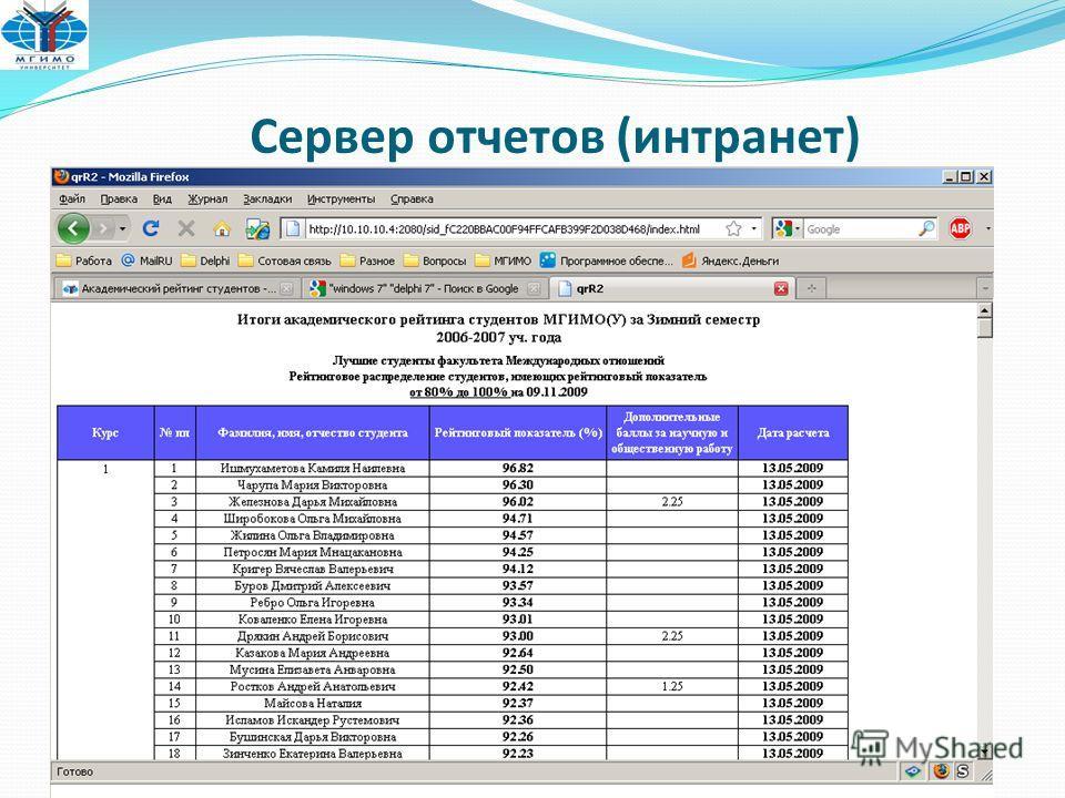 Сервер отчетов (интранет)