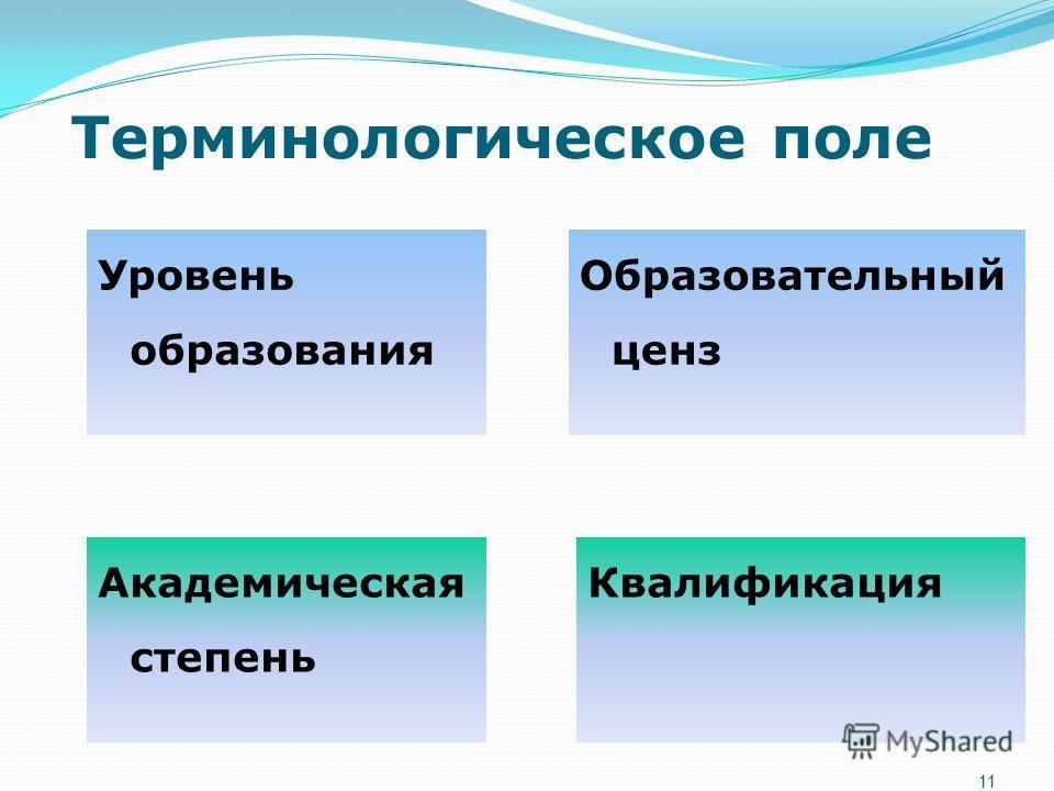 Терминологическое поле 11 Уровень образования Образовательный ценз Академическая степень Квалификация