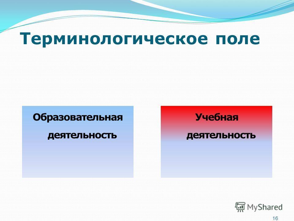Терминологическое поле 16 Образовательная деятельность Учебная деятельность
