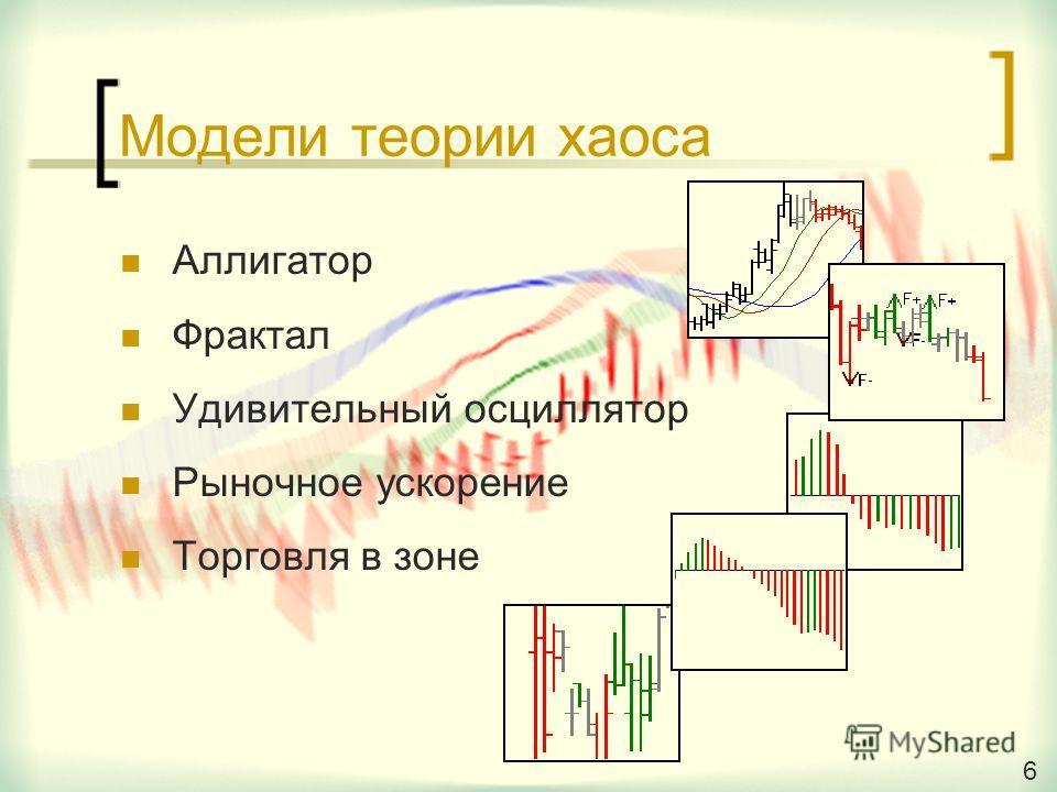 6 Модели теории хаоса Аллигатор Фрактал Удивительный осциллятор Рыночное ускорение Торговля в зоне 6