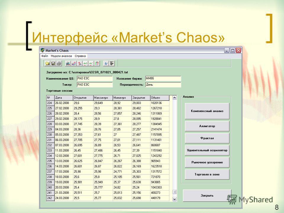 Презентация на тему ДИПЛОМНАЯ РАБОТА АНАЛИЗ СОСТОЯНИЯ И ПРОГНОЗ  8 8 Интерфейс markets chaos 8