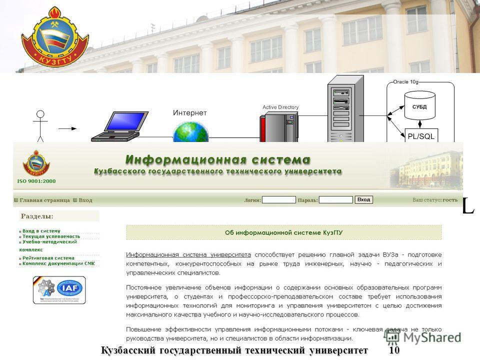 Кузбасский государственный технический университет10 интерфейс PHP JavaScript XAJAX сервер PL/SQL Perl