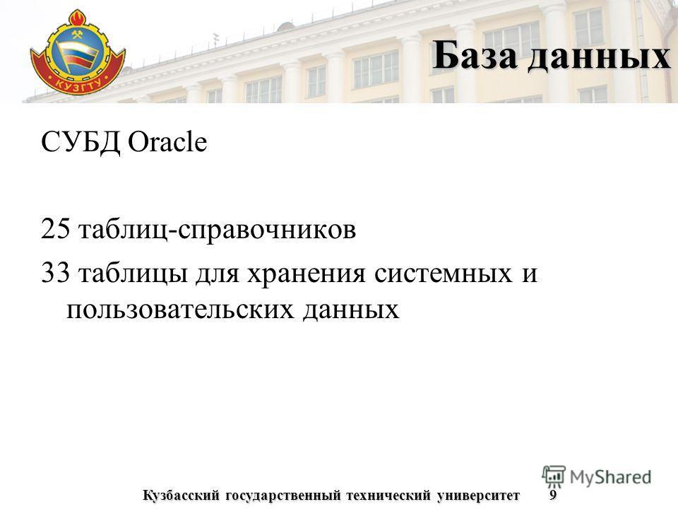 Кузбасский государственный технический университет9 База данных СУБД Oracle 25 таблиц-справочников 33 таблицы для хранения системных и пользовательских данных