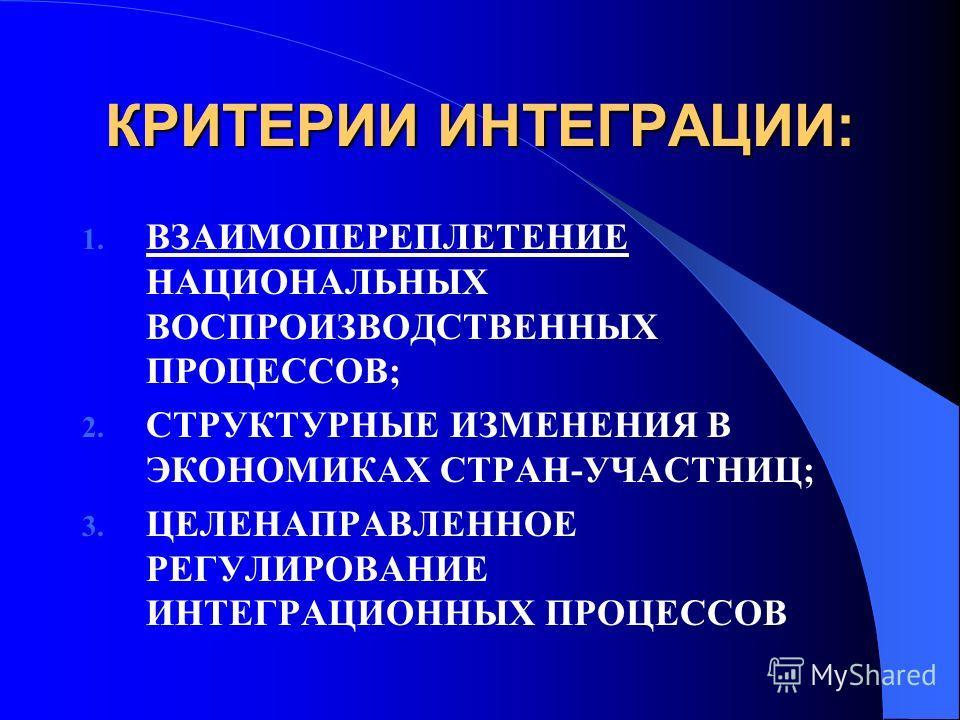 КРИТЕРИИ ИНТЕГРАЦИИ: 1. ВЗАИМОПЕРЕПЛЕТЕНИЕ НАЦИОНАЛЬНЫХ ВОСПРОИЗВОДСТВЕННЫХ ПРОЦЕССОВ; 2. СТРУКТУРНЫЕ ИЗМЕНЕНИЯ В ЭКОНОМИКАХ СТРАН-УЧАСТНИЦ; 3. ЦЕЛЕНАПРАВЛЕННОЕ РЕГУЛИРОВАНИЕ ИНТЕГРАЦИОННЫХ ПРОЦЕССОВ