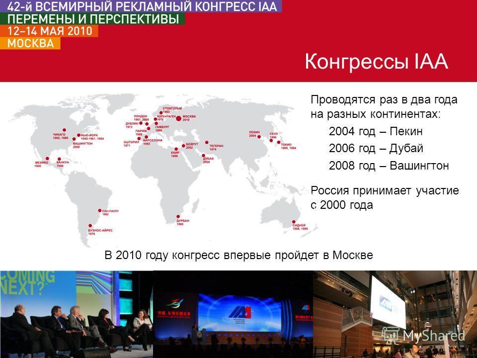 Конгрессы IAA Проводятся раз в два года на разных континентах: 2004 год – Пекин 2006 год – Дубай 2008 год – Вашингтон Россия принимает участие с 2000 года В 2010 году конгресс впервые пройдет в Москве