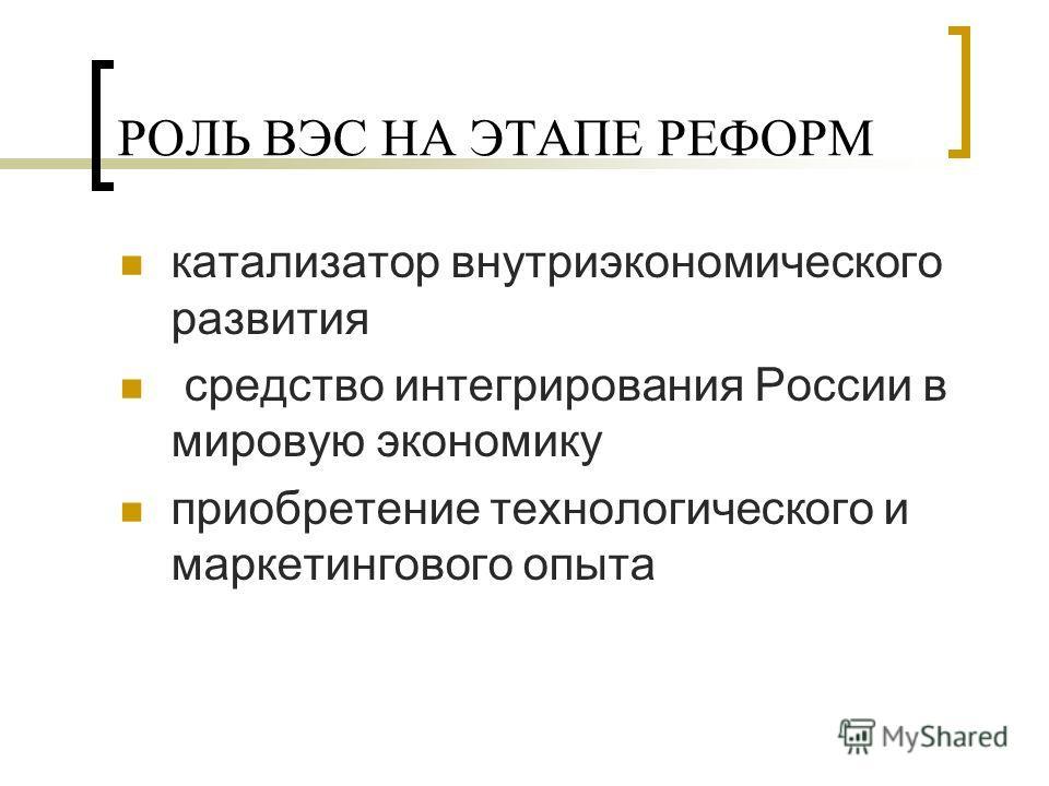 РОЛЬ ВЭС НА ЭТАПЕ РЕФОРМ катализатор внутриэкономического развития средство интегрирования России в мировую экономику приобретение технологического и маркетингового опыта
