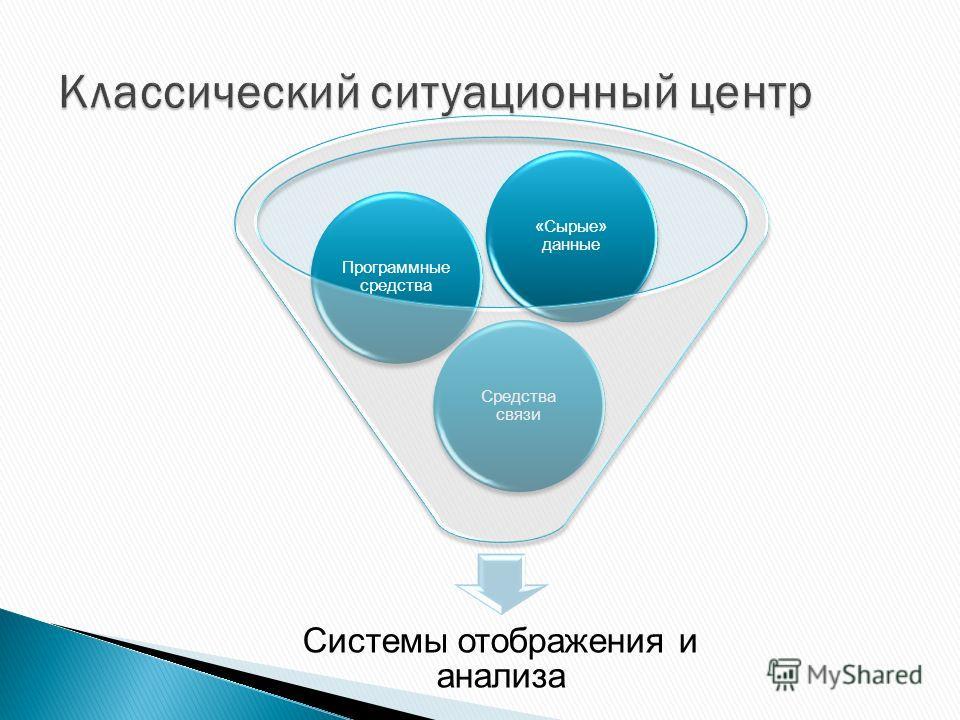 Системы отображения и анализа Средства связи Программные средства «Сырые» данные