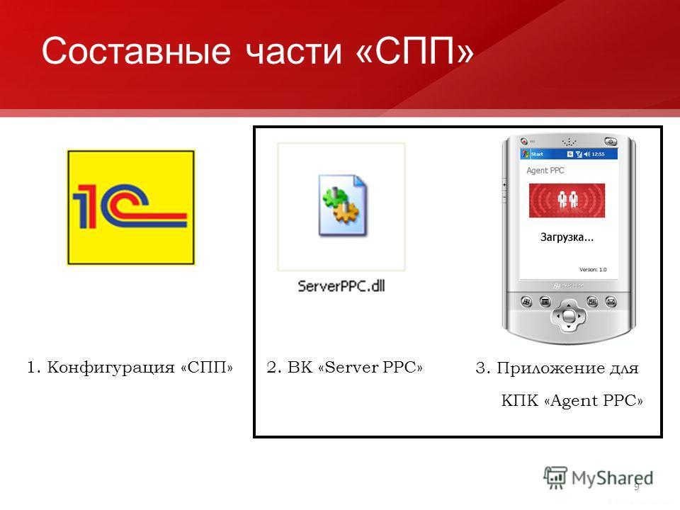 9 Составные части «СПП» 1. Конфигурация «СПП»2. ВК «Server PPC» 3. Приложение для КПК «Agent PPC»