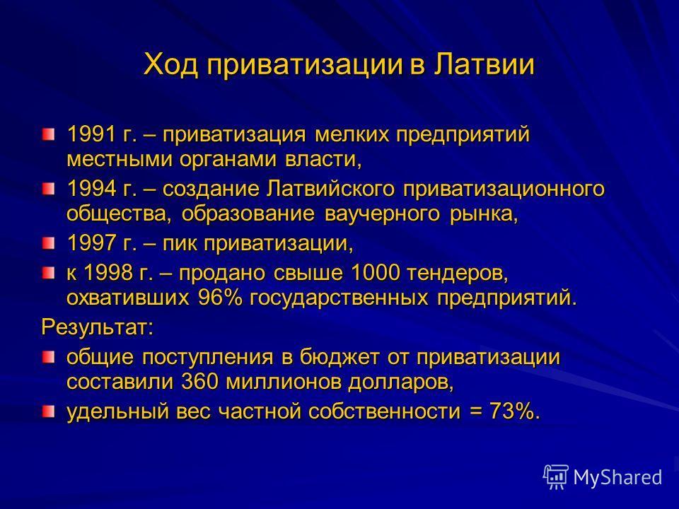 Ход приватизации в Латвии 1991 г. – приватизация мелких предприятий местными органами власти, 1994 г. – создание Латвийского приватизационного общества, образование ваучерного рынка, 1997 г. – пик приватизации, к 1998 г. – продано свыше 1000 тендеров