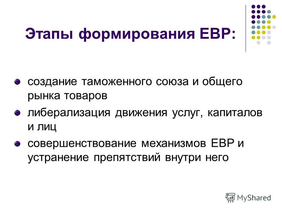 Этапы формирования ЕВР: - создание таможенного союза и общего рынка товаров - либерализация движения услуг, капиталов и лиц - совершенствование механизмов ЕВР и устранение препятствий внутри него