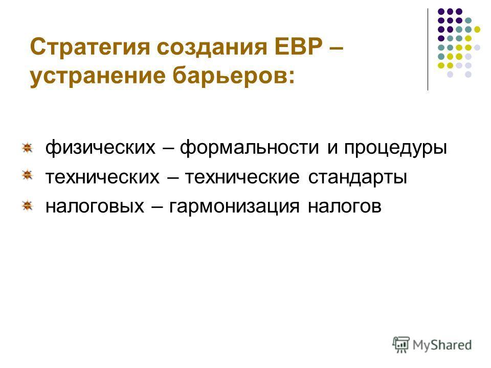 Стратегия создания ЕВР – устранение барьеров: физических – формальности и процедуры технических – технические стандарты налоговых – гармонизация налогов