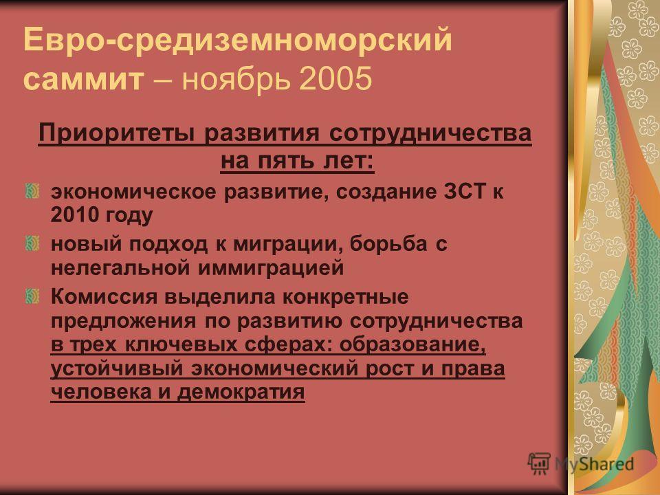 Евро-средиземноморский саммит – ноябрь 2005 Приоритеты развития сотрудничества на пять лет: экономическое развитие, создание ЗСТ к 2010 году новый подход к миграции, борьба с нелегальной иммиграцией Комиссия выделила конкретные предложения по развити