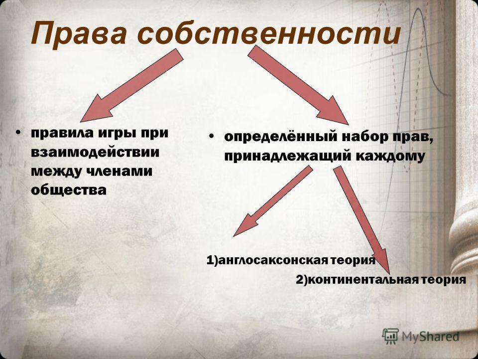 Права собственности правила игры при взаимодействии между членами общества определённый набор прав, принадлежащий каждому 1)англосаксонская теория 2)континентальная теория