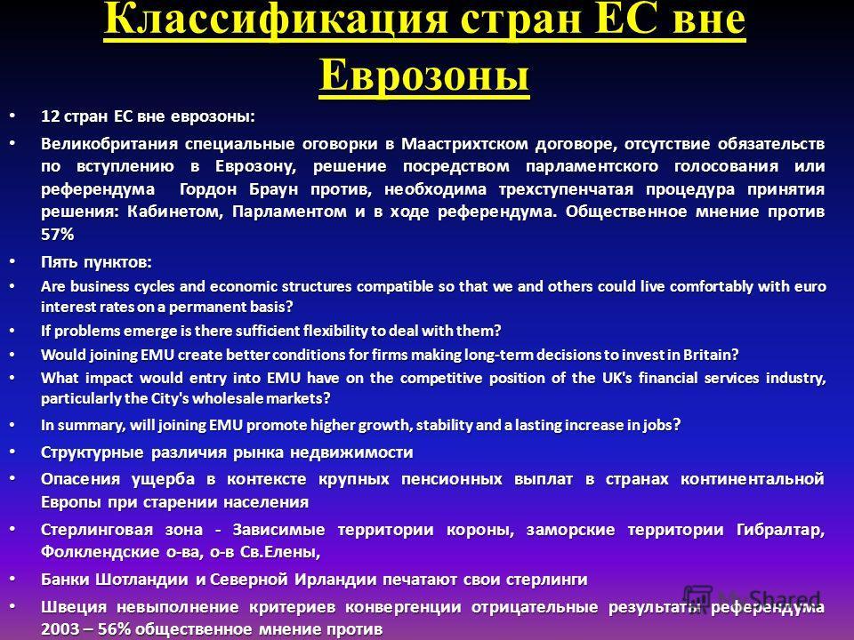 Классификация стран ЕС вне Еврозоны 12 стран ЕС вне еврозоны: 12 стран ЕС вне еврозоны: Великобритания специальные оговорки в Маастрихтском договоре, отсутствие обязательств по вступлению в Еврозону, решение посредством парламентского голосования или