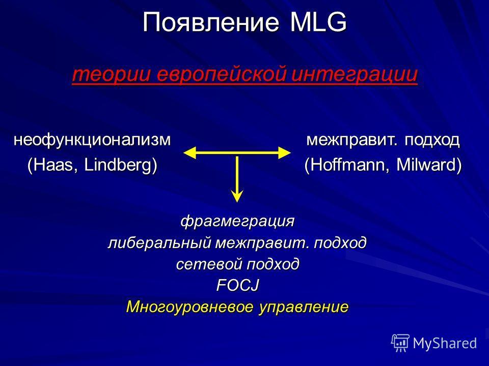 Появление MLG теории европейской интеграции неофункционализм (Haas, Lindberg) межправит. подход (Hoffmann, Milward) фрагмеграция либеральный межправит. подход сетевой подход FOCJ Многоуровневое управление