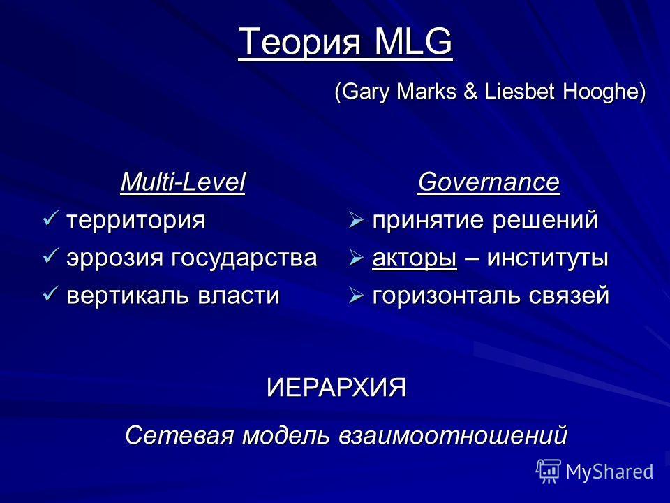 Теория MLG (Gary Marks & Liesbet Hooghe) Multi-Level территория территория эррозия государства эррозия государства вертикаль власти вертикаль властиGovernance принятие решений принятие решений акторы – институты акторы – институты горизонталь связей