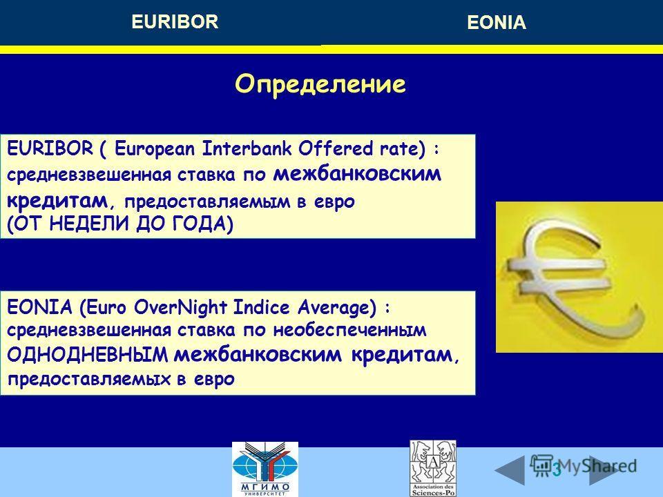 3 EURIBOR EONIA Определение EURIBOR ( European Interbank Offered rate) : средневзвешенная ставка по межбанковским кредитам, предоставляемым в евро (ОТ НЕДЕЛИ ДО ГОДА) EONIA (Euro OverNight Indice Average) : средневзвешенная ставка по необеспеченным О